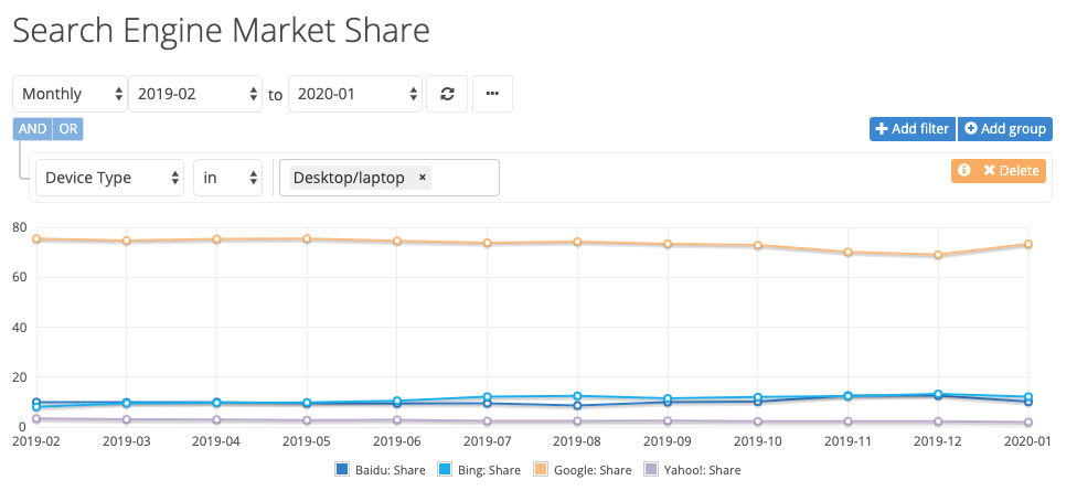 What role will link building have for SEO in 2020? [Updated]
