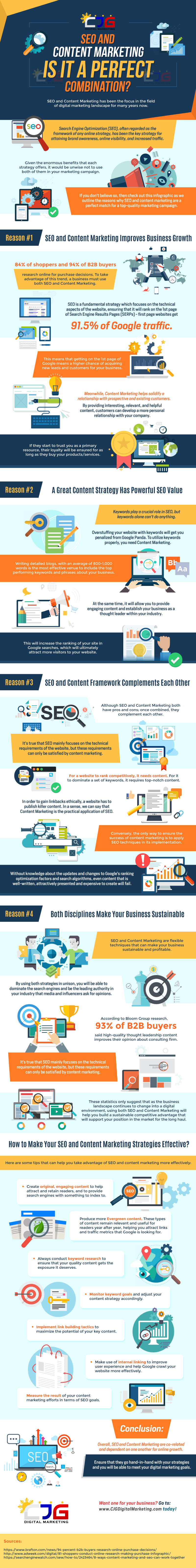 SEO and Content Marketing – the perfect combination?