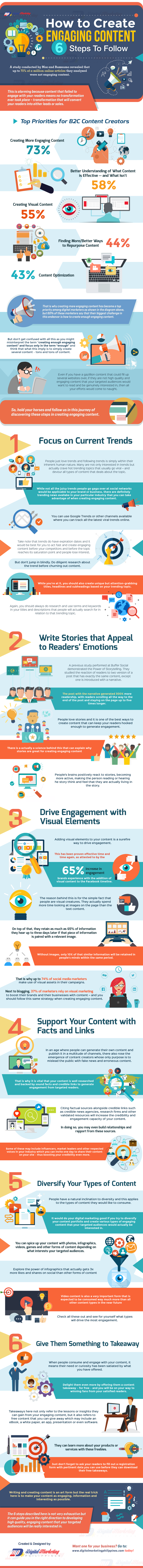 How to Create Engaging Content – 6 Steps to Follow