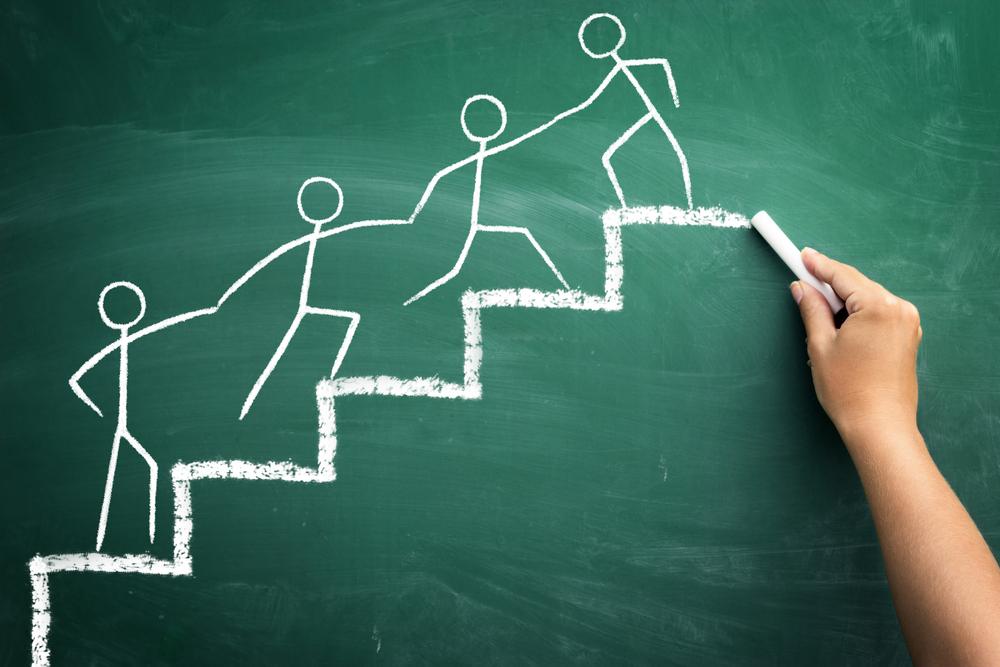 What a Development Team Can Teach You About Agile Digital Marketing