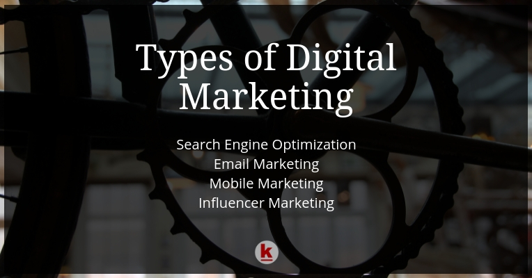 Types of Digital Marketing - Part 1