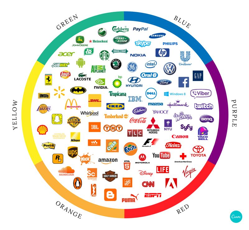 Logo Color Tricks Used By Top Companies And How To Design Your Own