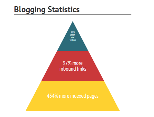 7 Link Building Strategies for Marketing in 2019