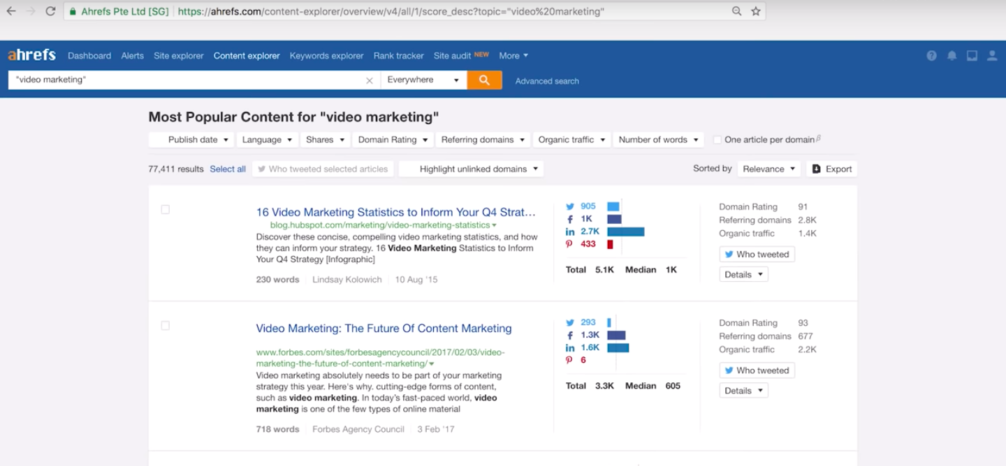 5 Everyday SEO Metrics That Are Best Tracked Using Ahrefs