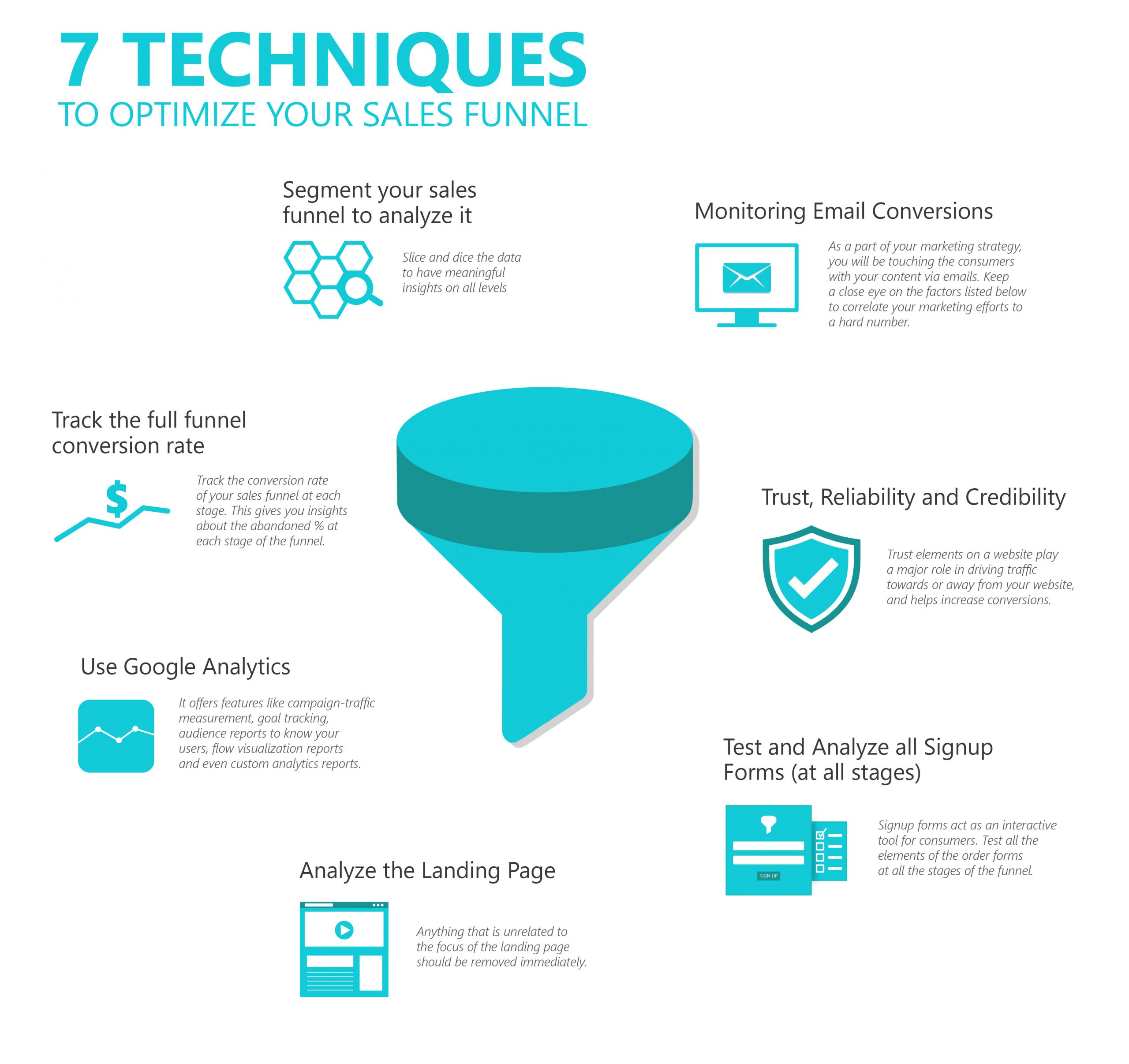 7 techniques to build your sales funnel [infographic]