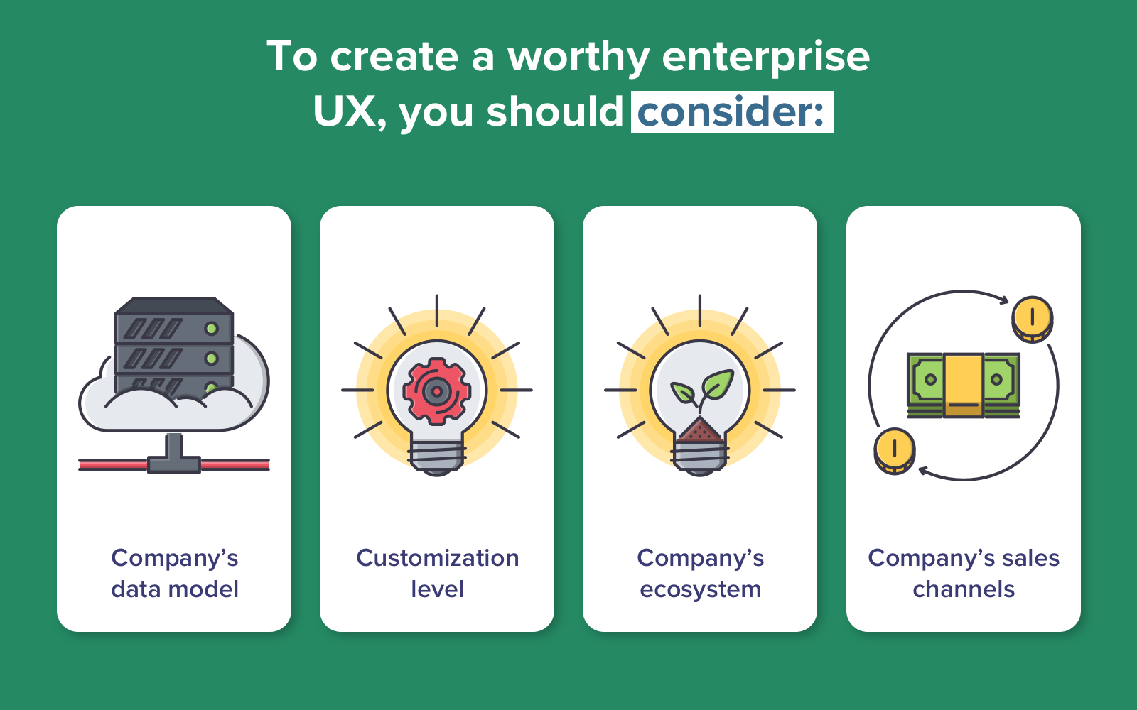 UX for Enterprise Apps: 3 Ways to Create Better Experiences