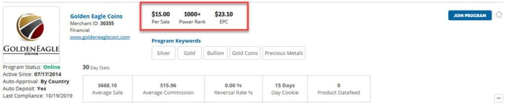 Golden Eagle Coins Affiliate Program Stats