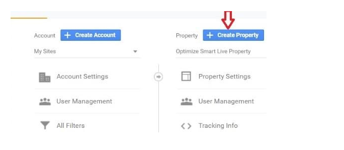 How to Use App and Web Properties in Google Analytics