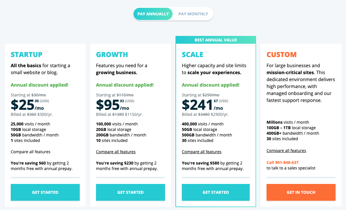 WP Engine Review 2020