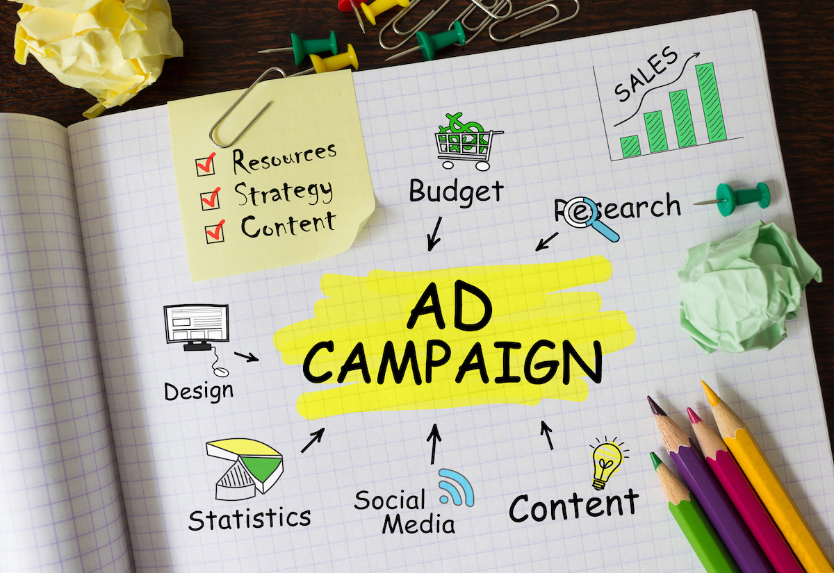 Why Advertising Is Essential To Any Kind Of Business