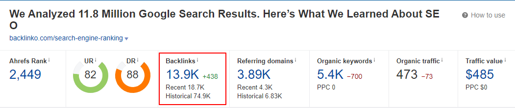 How to Create Content that Attracts Backlinks?