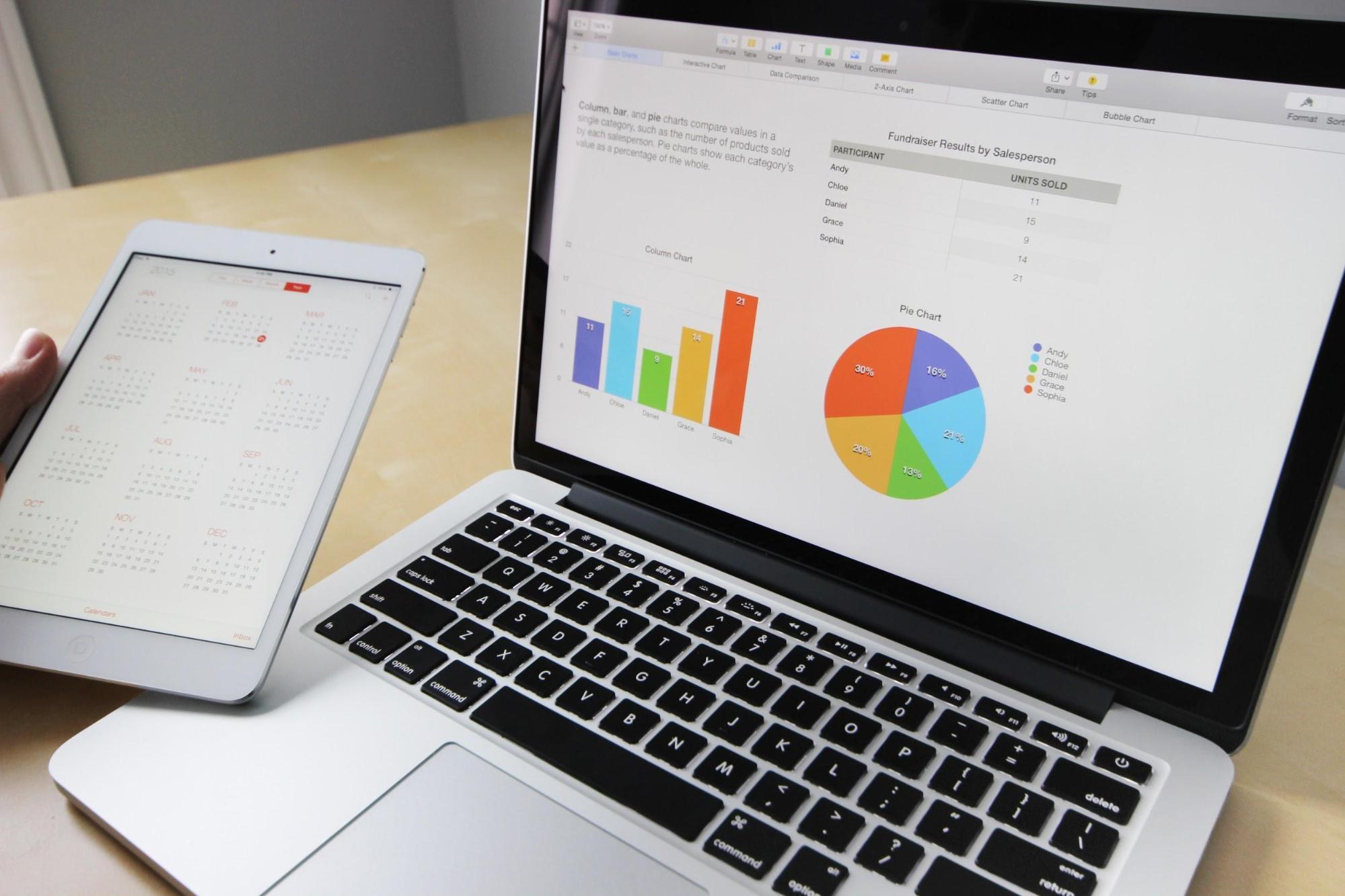 IoT digital marketing