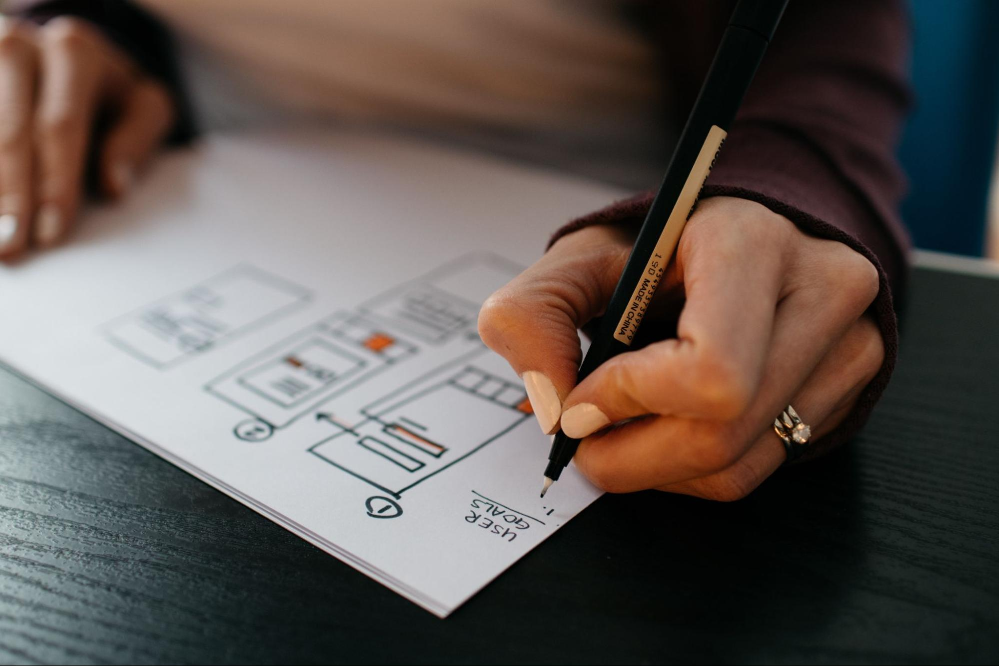Can UX Design Boost Your Ecommerce Revenue