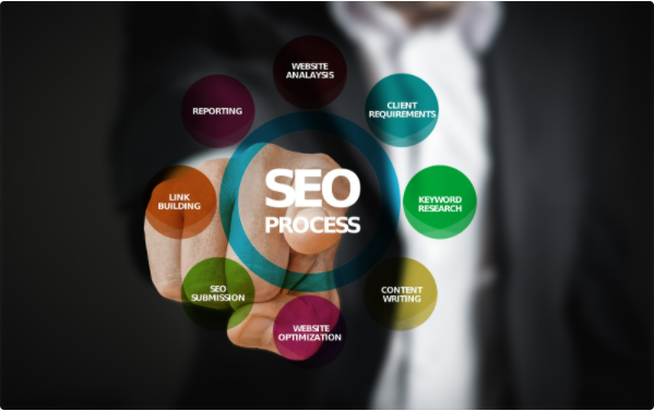 SEO in 2021: What's still important?