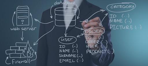 Expert DBA Advice for Managing Multiple Business Databases