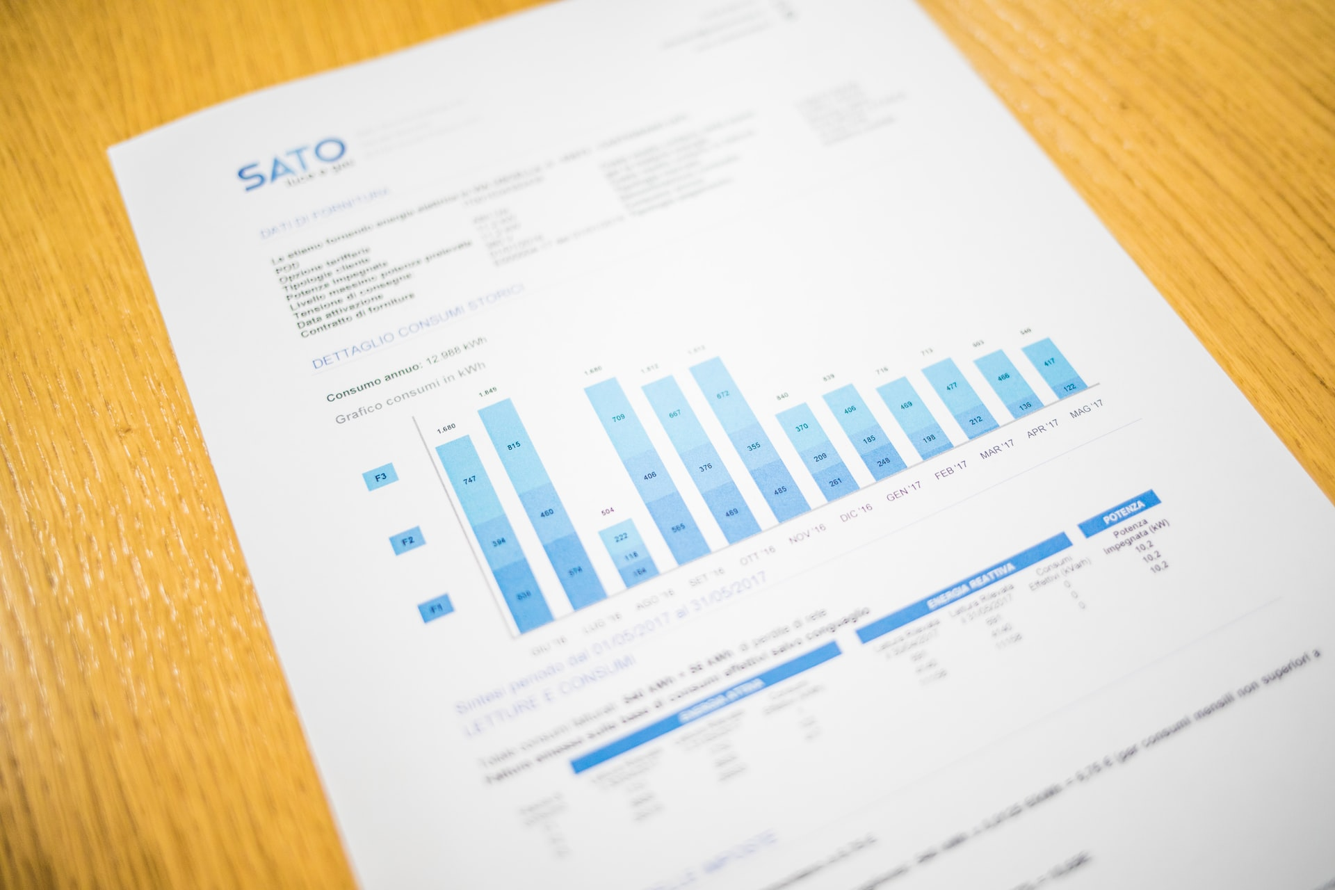 Three ways you can obtain valuable data to help you grow your business