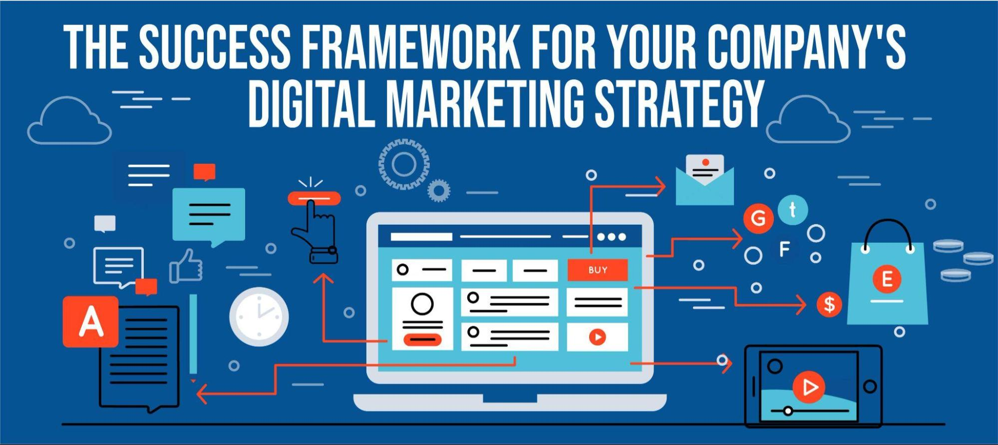Success Framework for Your Company's Digital Marketing Strategy