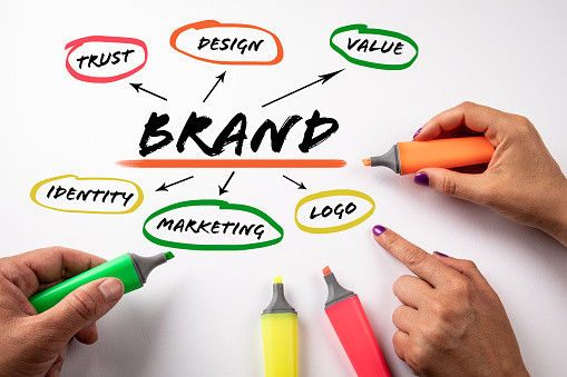 Secret Keys for Launching an Incredible Brand in 2021