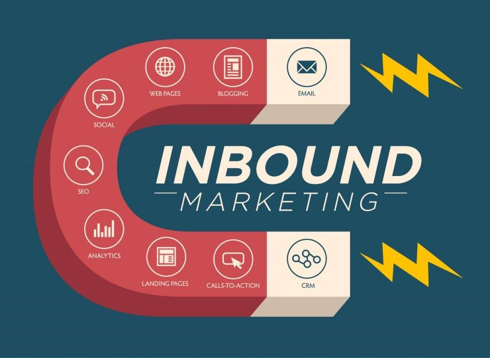 Inbound Marketing - Advantages over Push Marketing