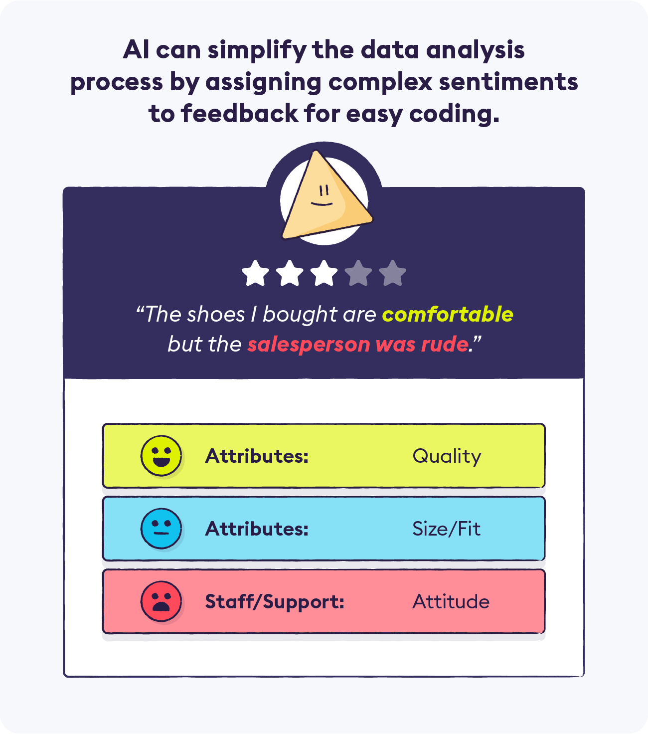 How to Use Sentiment Analysis to Drive Your Digital Marketing Efforts