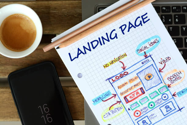 How to create the perfect landing page that converts (10 easy steps)