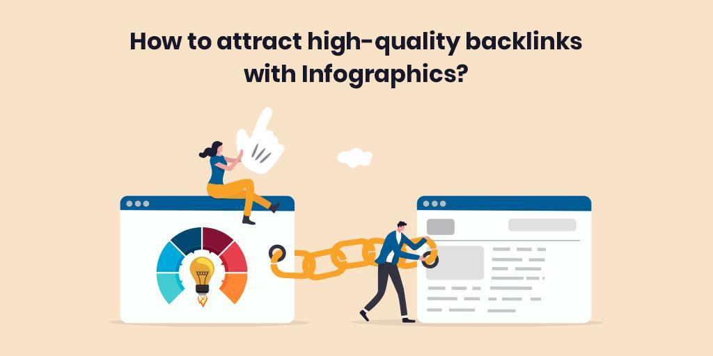 How to attract high-quality backlinks with Infographics?