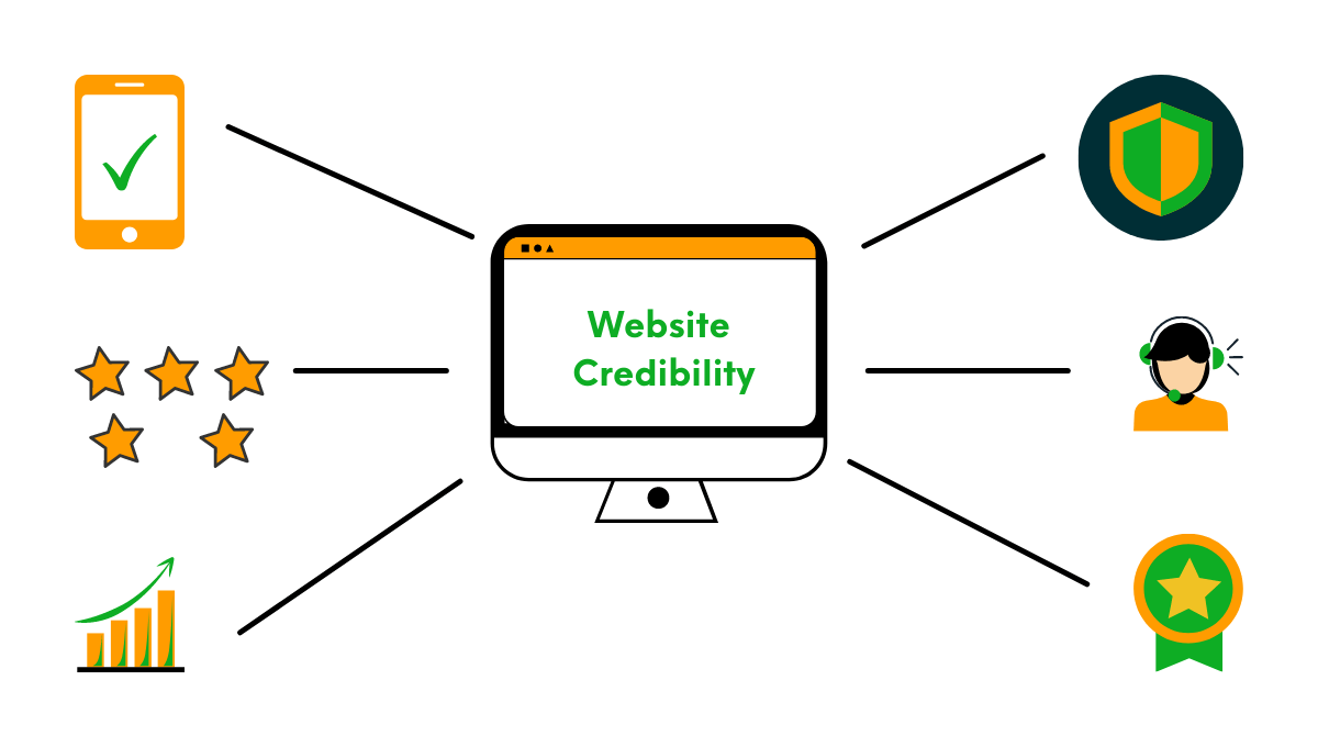 Why You Should Add Credibility Markers to Your Website