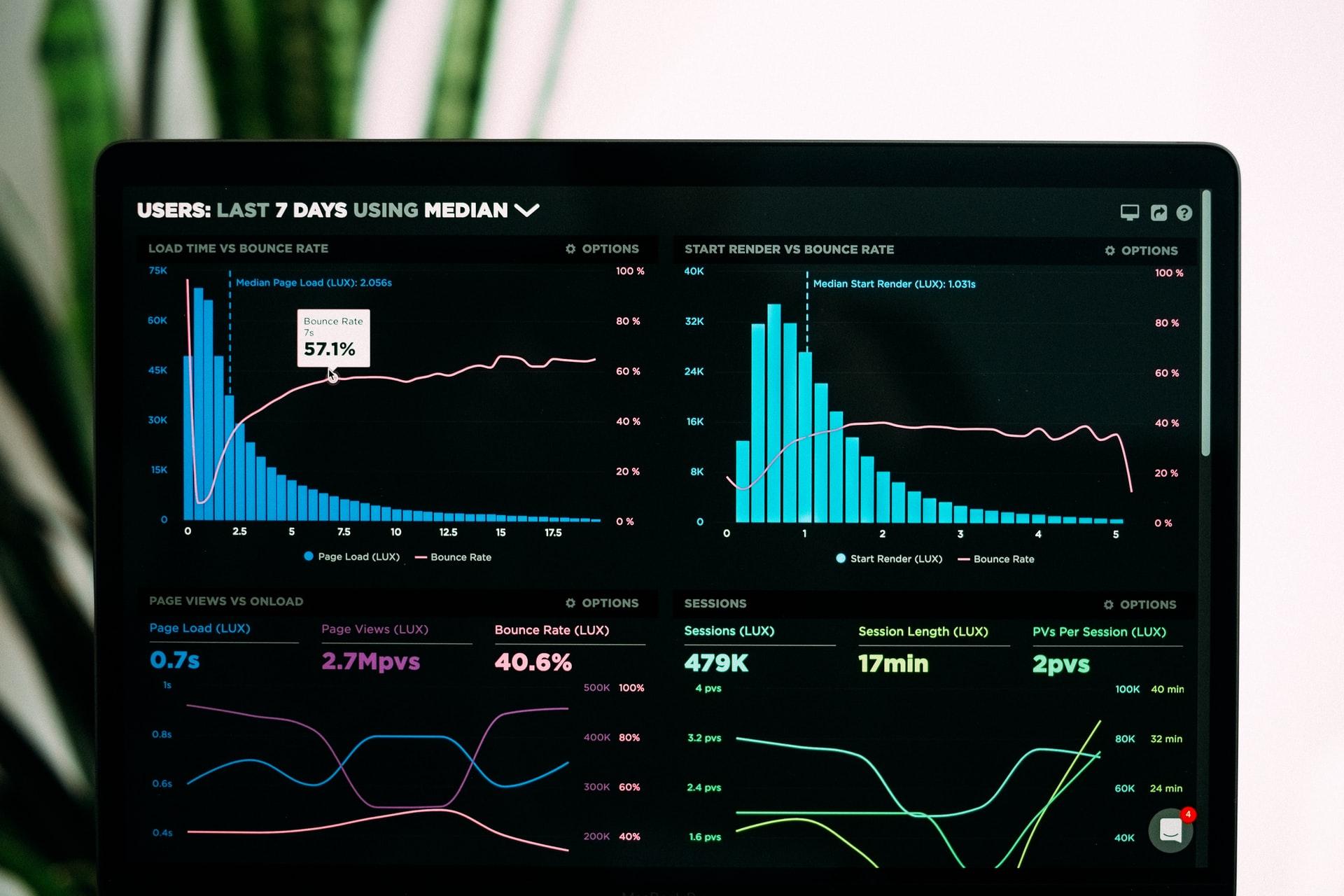 Top Digital Marketing Analytics Tools